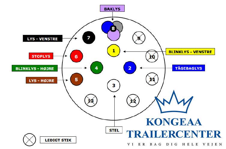 13-pol trailerstik diagram med farvekoder