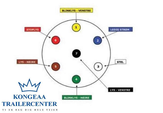 7-pol trailerstik diagram med farvekoder